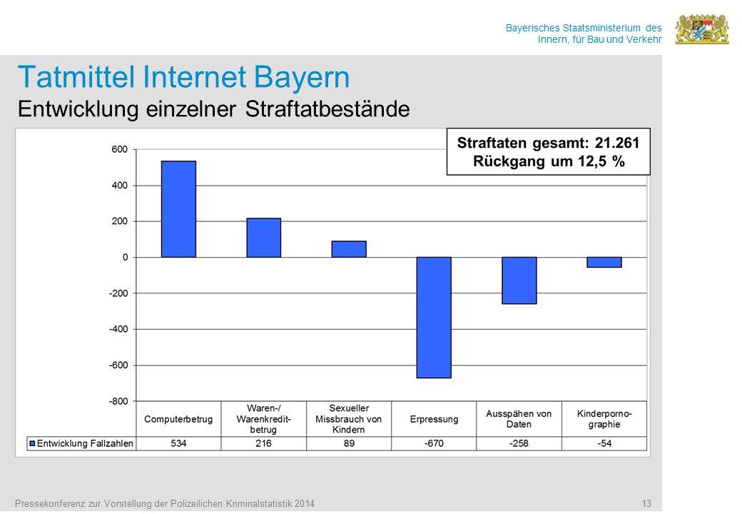 Bayerisches Staatsministerium des Innern, für Bau und Verkehr Pressekonferenz zur Vorstellung der Polizeilichen Kriminalstatistik 2014 13 Tatmittel Internet Bayern Entwicklung einzelner Straftatbestände