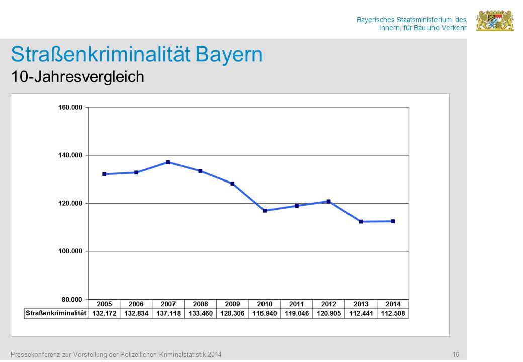 Bayerisches Staatsministerium des Innern, für Bau und Verkehr Pressekonferenz zur Vorstellung der Polizeilichen Kriminalstatistik 2014 16 Straßenkriminalität Bayern 10-Jahresvergleich