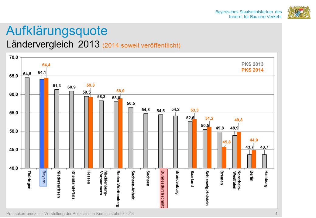 Bayerisches Staatsministerium des Innern, für Bau und Verkehr Pressekonferenz zur Vorstellung der Polizeilichen Kriminalstatistik 2014 4 Aufklärungsquote Ländervergleich 2013 (2014 soweit veröffentlicht)