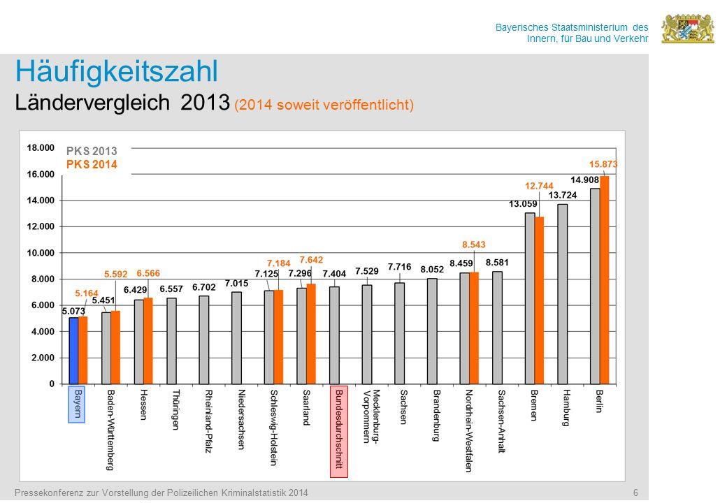 Bayerisches Staatsministerium des Innern, für Bau und Verkehr Häufigkeitszahl Ländervergleich 2013 (2014 soweit veröffentlicht) Pressekonferenz zur Vorstellung der Polizeilichen Kriminalstatistik 2014 6 PKS 2013 PKS 2014