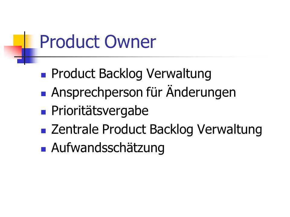 Product Owner Product Backlog Verwaltung Ansprechperson für Änderungen Prioritätsvergabe Zentrale Product Backlog Verwaltung Aufwandsschätzung