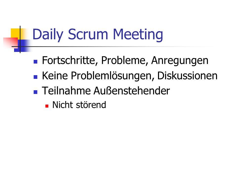 Daily Scrum Meeting Fortschritte, Probleme, Anregungen Keine Problemlösungen, Diskussionen Teilnahme Außenstehender Nicht störend