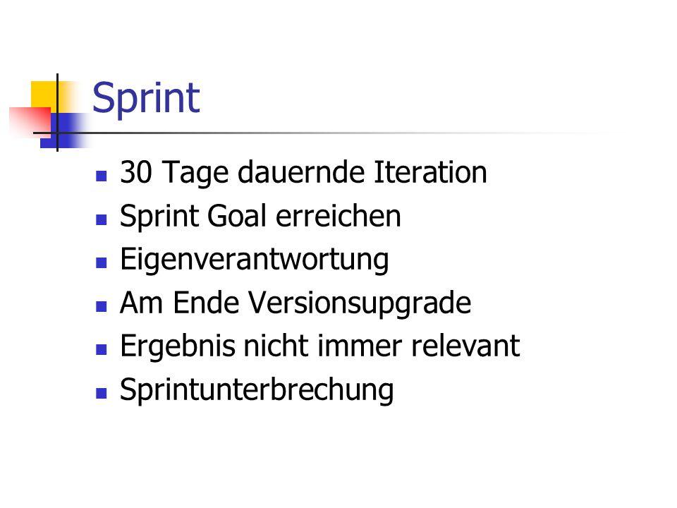 Sprint 30 Tage dauernde Iteration Sprint Goal erreichen Eigenverantwortung Am Ende Versionsupgrade Ergebnis nicht immer relevant Sprintunterbrechung