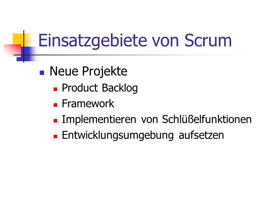 Einsatzgebiete von Scrum Neue Projekte Product Backlog Framework Implementieren von Schlüßelfunktionen Entwicklungsumgebung aufsetzen