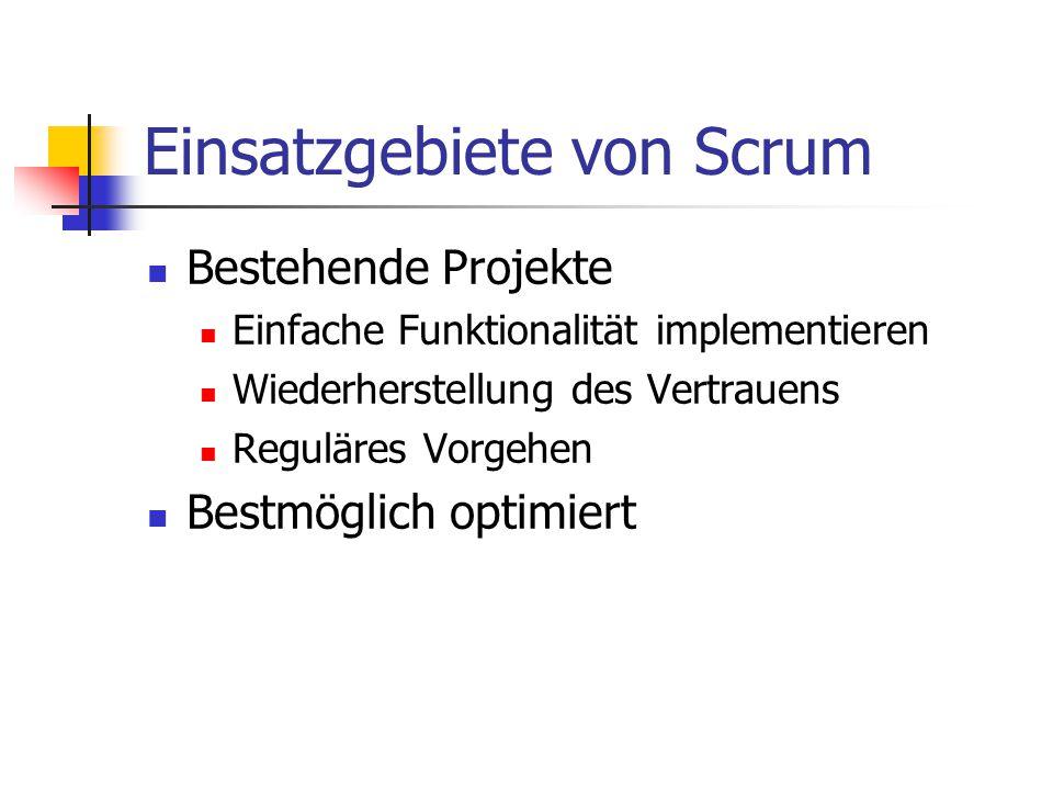 Einsatzgebiete von Scrum Bestehende Projekte Einfache Funktionalität implementieren Wiederherstellung des Vertrauens Reguläres Vorgehen Bestmöglich op
