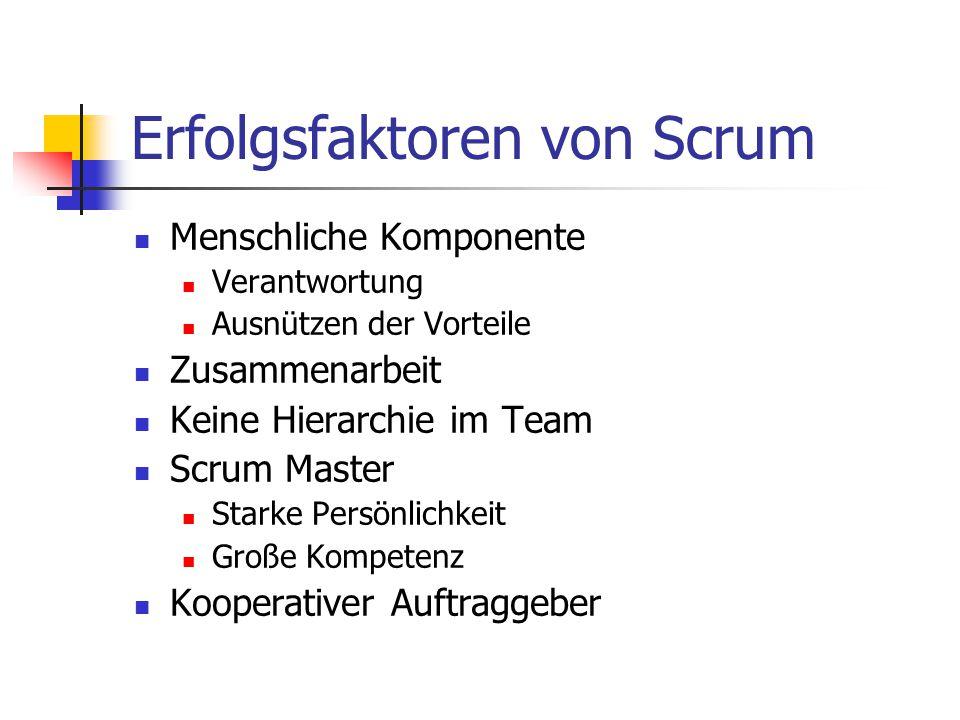 Erfolgsfaktoren von Scrum Menschliche Komponente Verantwortung Ausnützen der Vorteile Zusammenarbeit Keine Hierarchie im Team Scrum Master Starke Pers