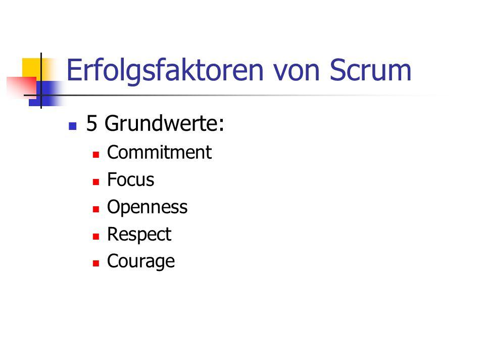 Erfolgsfaktoren von Scrum 5 Grundwerte: Commitment Focus Openness Respect Courage