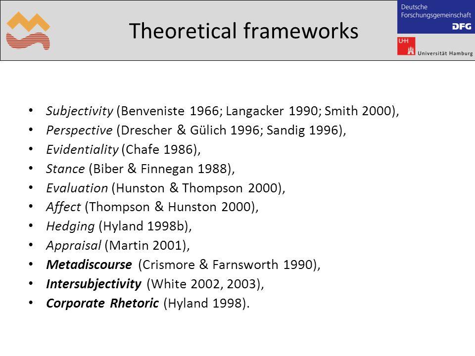 Theoretical frameworks Subjectivity (Benveniste 1966; Langacker 1990; Smith 2000), Perspective (Drescher & Gülich 1996; Sandig 1996), Evidentiality (Chafe 1986), Stance (Biber & Finnegan 1988), Evaluation (Hunston & Thompson 2000), Affect (Thompson & Hunston 2000), Hedging (Hyland 1998b), Appraisal (Martin 2001), Metadiscourse (Crismore & Farnsworth 1990), Intersubjectivity (White 2002, 2003), Corporate Rhetoric (Hyland 1998).
