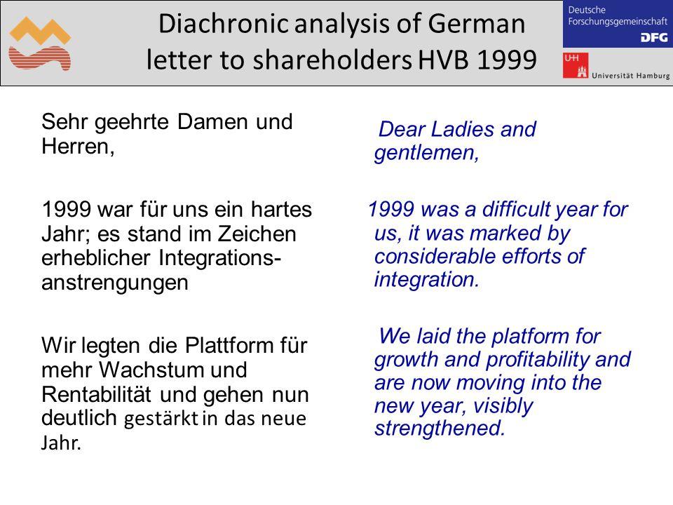 Diachronic analysis of German letter to shareholders HVB 1999 Sehr geehrte Damen und Herren, 1999 war für uns ein hartes Jahr; es stand im Zeichen erheblicher Integrations- anstrengungen Wir legten die Plattform für mehr Wachstum und Rentabilität und gehen nun deutlich gestärkt in das neue Jahr.