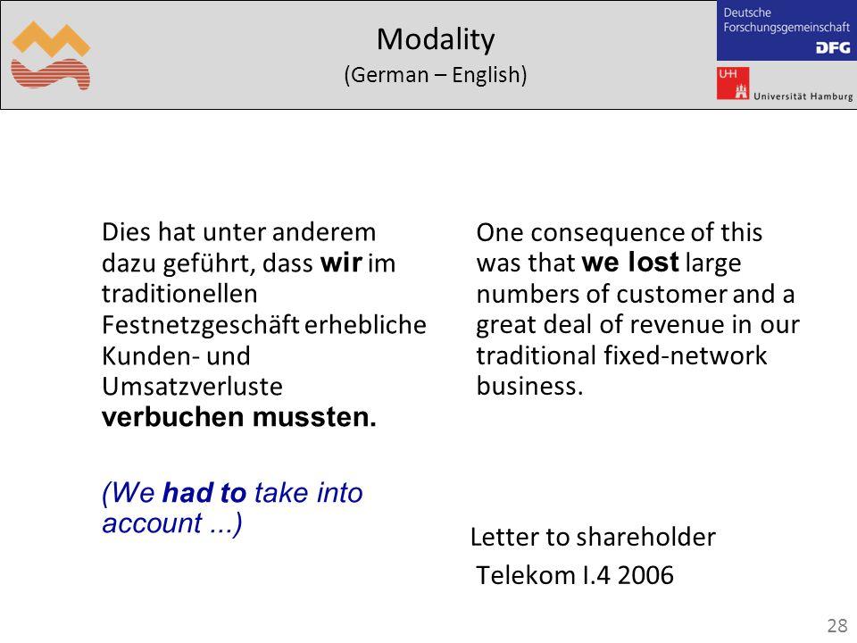 28 Modality (German – English) Dies hat unter anderem dazu geführt, dass wir im traditionellen Festnetzgeschäft erhebliche Kunden- und Umsatzverluste verbuchen mussten.