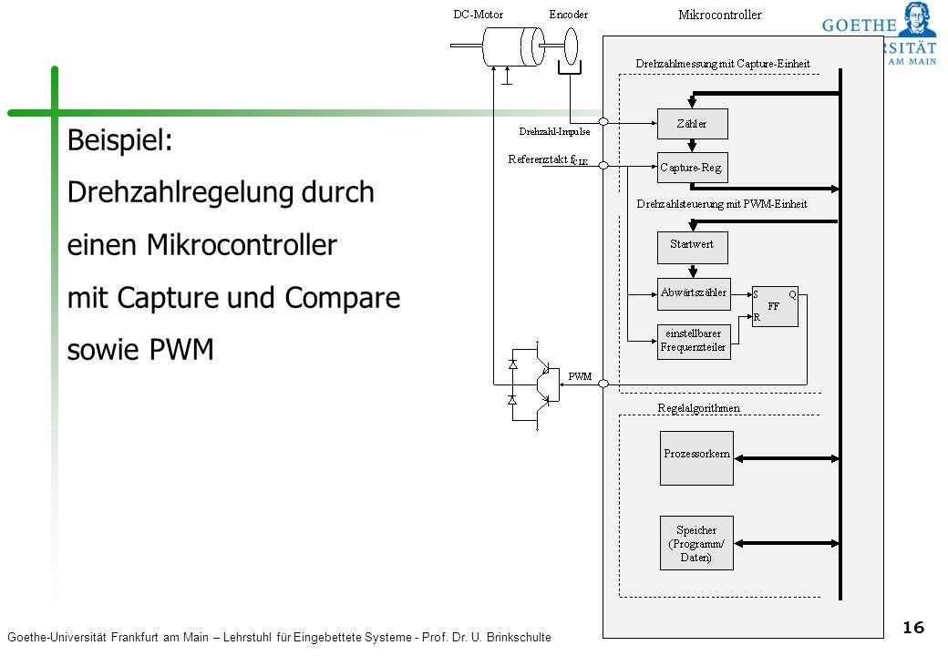 Goethe-Universität Frankfurt am Main – Lehrstuhl für Eingebettete Systeme - Prof. Dr. U. Brinkschulte 16 Beispiel: Drehzahlregelung durch einen Mikroc
