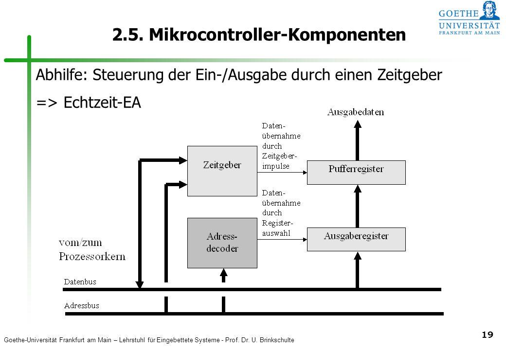 Goethe-Universität Frankfurt am Main – Lehrstuhl für Eingebettete Systeme - Prof. Dr. U. Brinkschulte 19 2.5. Mikrocontroller-Komponenten Abhilfe: Ste