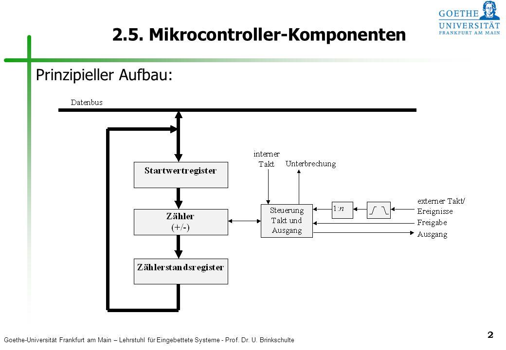 Goethe-Universität Frankfurt am Main – Lehrstuhl für Eingebettete Systeme - Prof. Dr. U. Brinkschulte 2 2.5. Mikrocontroller-Komponenten Prinzipieller