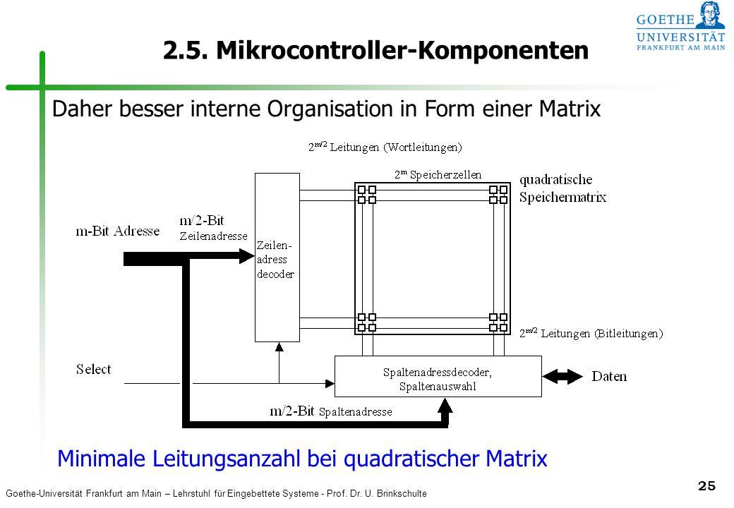 Goethe-Universität Frankfurt am Main – Lehrstuhl für Eingebettete Systeme - Prof. Dr. U. Brinkschulte 25 2.5. Mikrocontroller-Komponenten Daher besser
