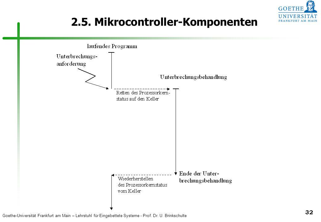 Goethe-Universität Frankfurt am Main – Lehrstuhl für Eingebettete Systeme - Prof. Dr. U. Brinkschulte 32 2.5. Mikrocontroller-Komponenten
