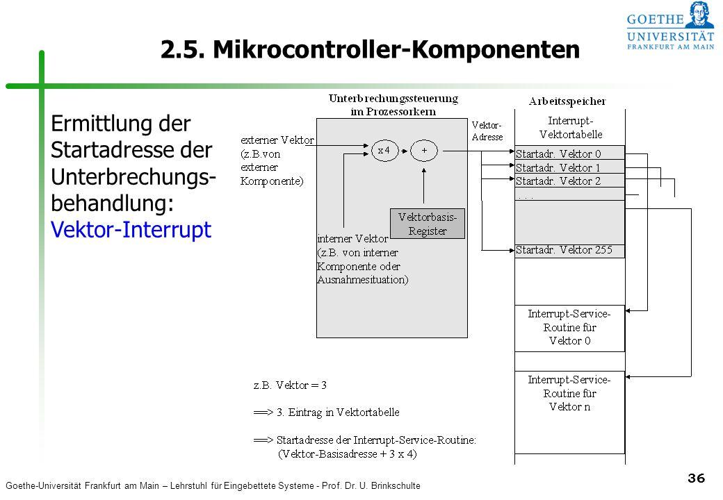 Goethe-Universität Frankfurt am Main – Lehrstuhl für Eingebettete Systeme - Prof. Dr. U. Brinkschulte 36 2.5. Mikrocontroller-Komponenten Ermittlung d