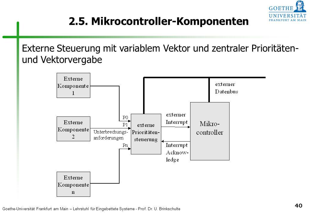 Goethe-Universität Frankfurt am Main – Lehrstuhl für Eingebettete Systeme - Prof. Dr. U. Brinkschulte 40 2.5. Mikrocontroller-Komponenten Externe Steu