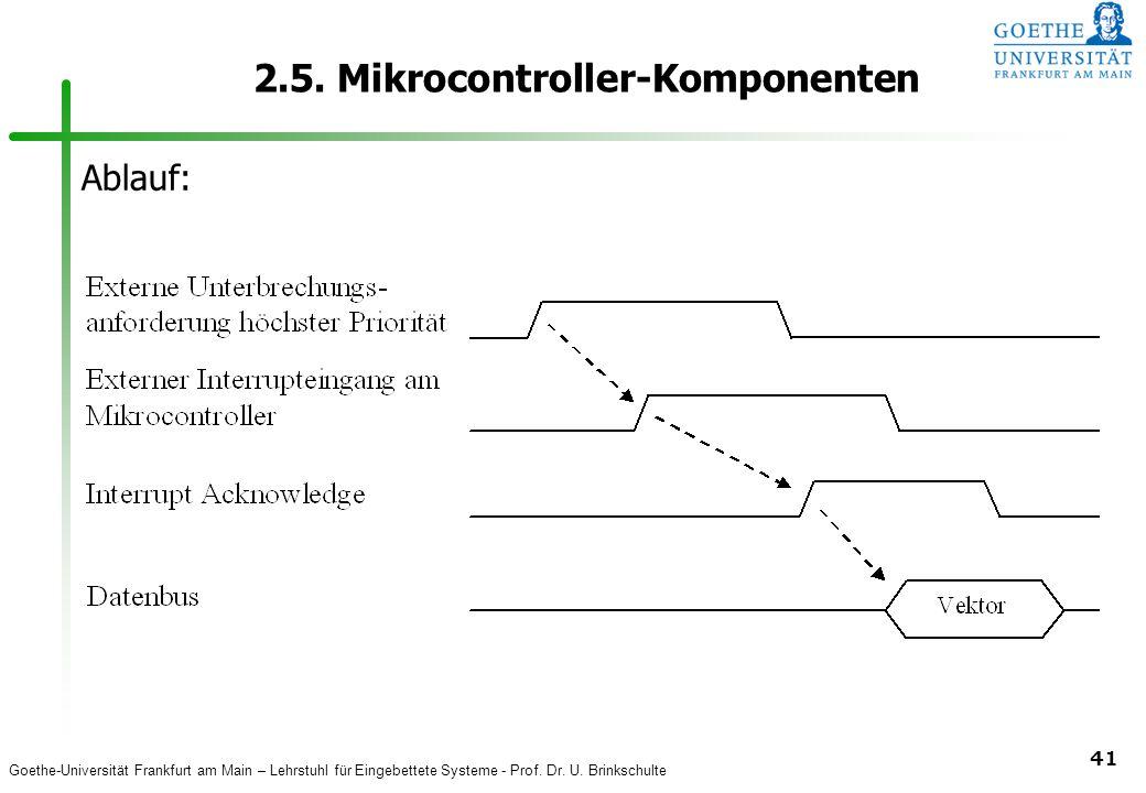 Goethe-Universität Frankfurt am Main – Lehrstuhl für Eingebettete Systeme - Prof. Dr. U. Brinkschulte 41 2.5. Mikrocontroller-Komponenten Ablauf: