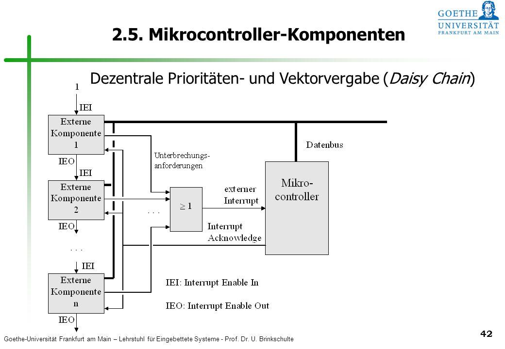 Goethe-Universität Frankfurt am Main – Lehrstuhl für Eingebettete Systeme - Prof. Dr. U. Brinkschulte 42 2.5. Mikrocontroller-Komponenten Dezentrale P