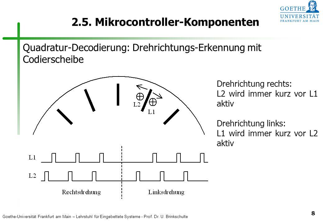 Goethe-Universität Frankfurt am Main – Lehrstuhl für Eingebettete Systeme - Prof. Dr. U. Brinkschulte 8 2.5. Mikrocontroller-Komponenten Quadratur-Dec