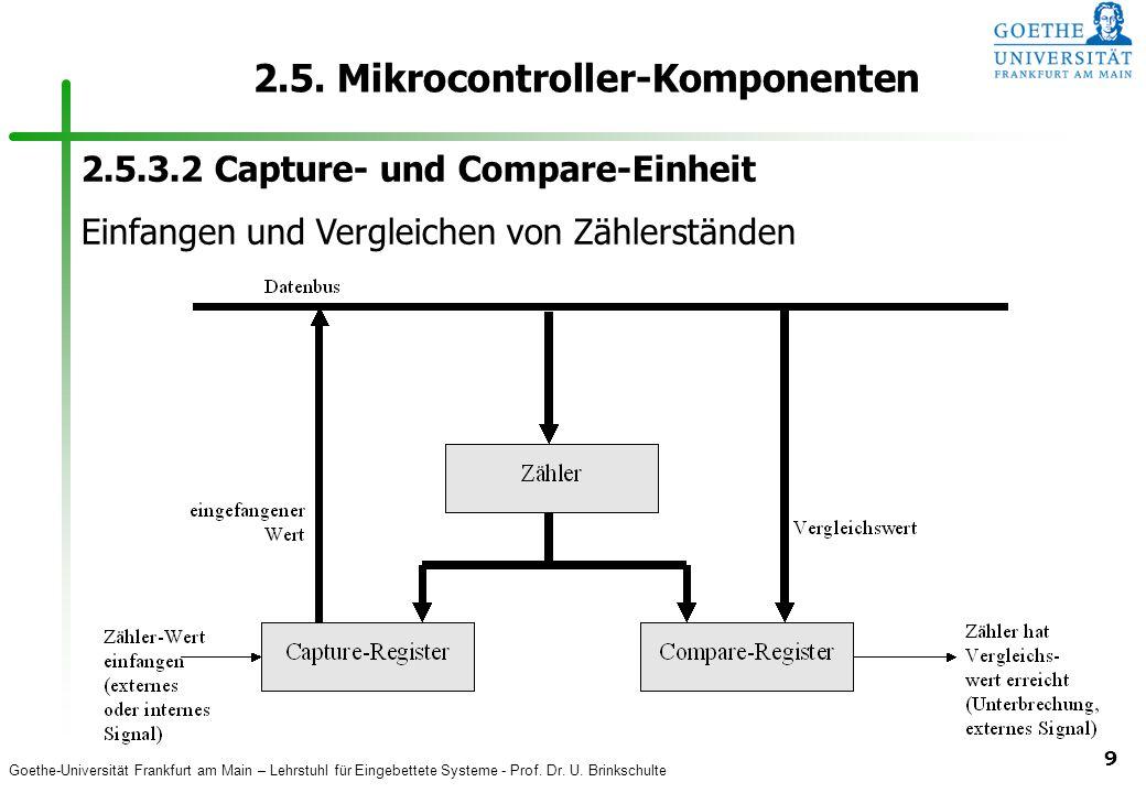 Goethe-Universität Frankfurt am Main – Lehrstuhl für Eingebettete Systeme - Prof. Dr. U. Brinkschulte 9 2.5. Mikrocontroller-Komponenten 2.5.3.2 Captu