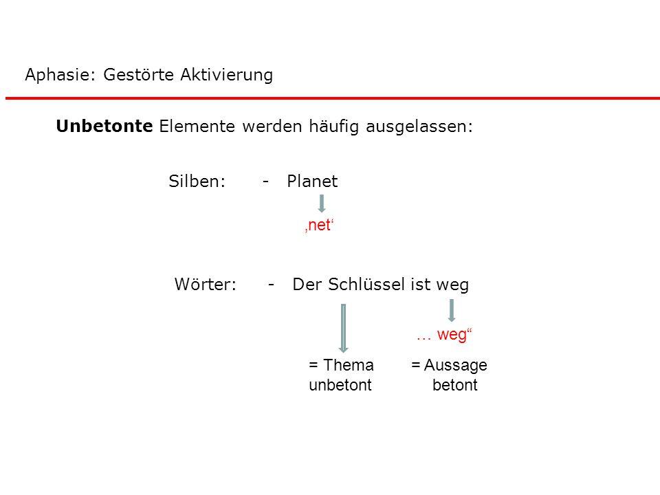 """Aphasie: Gestörte Aktivierung Silben: - Planet Wörter: - Der Schlüssel ist weg Th Unbetonte Elemente werden häufig ausgelassen: … weg"""" 'net' = Thema ="""