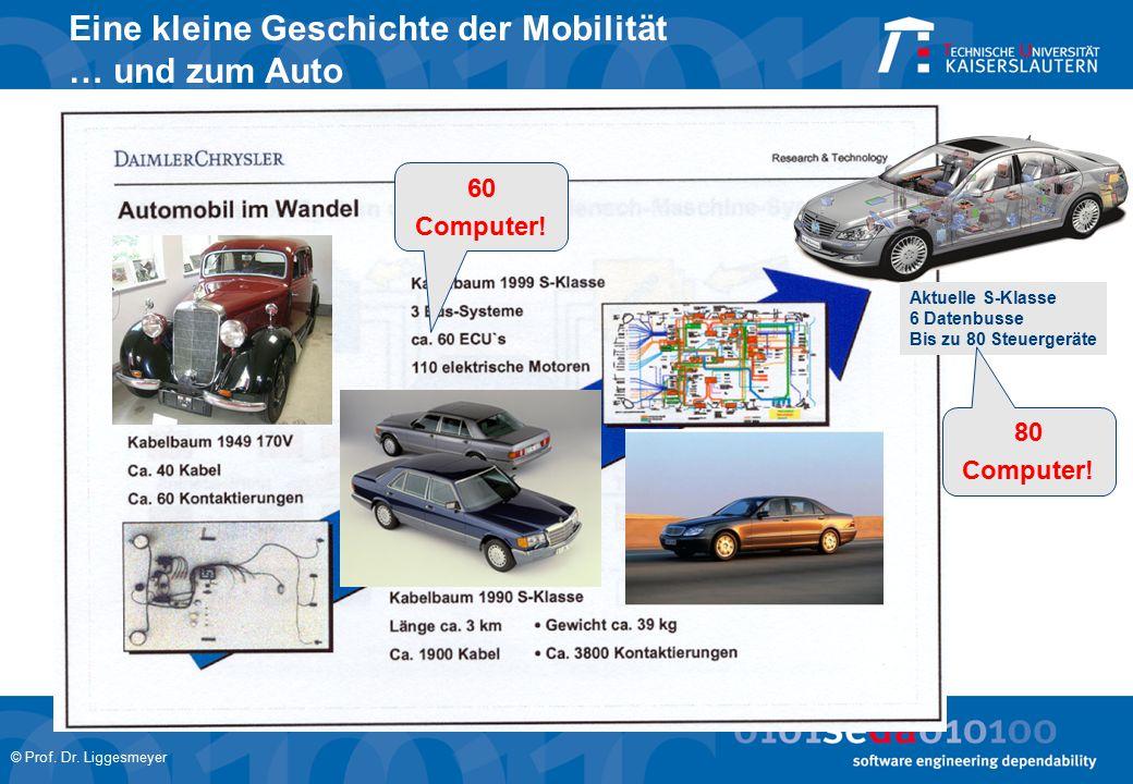 © Prof. Dr. Liggesmeyer Eine kleine Geschichte der Mobilität … und zum Auto Aktuelle S-Klasse 6 Datenbusse Bis zu 80 Steuergeräte 60 Computer! 80 Comp