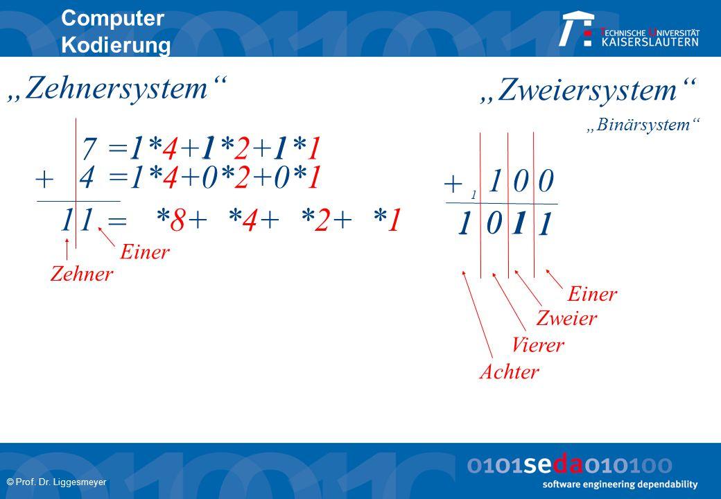 © Prof. Dr. Liggesmeyer Computer Kodierung 7 4 + 11 Einer Zehner Einer Zweier Vierer Achter =1*4+1*2+1*1 1 1 1 =1*4+0*2+0*1 1 0 0 + 1 01 1 *8+ *4+ *2+