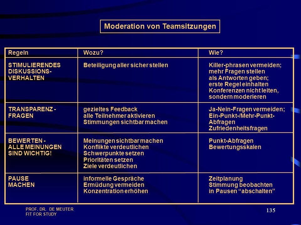 PROF.DR. DE MEUTER FIT FOR STUDY 134 Moderation von Teamsitzungen Regeln Wozu?Wie.