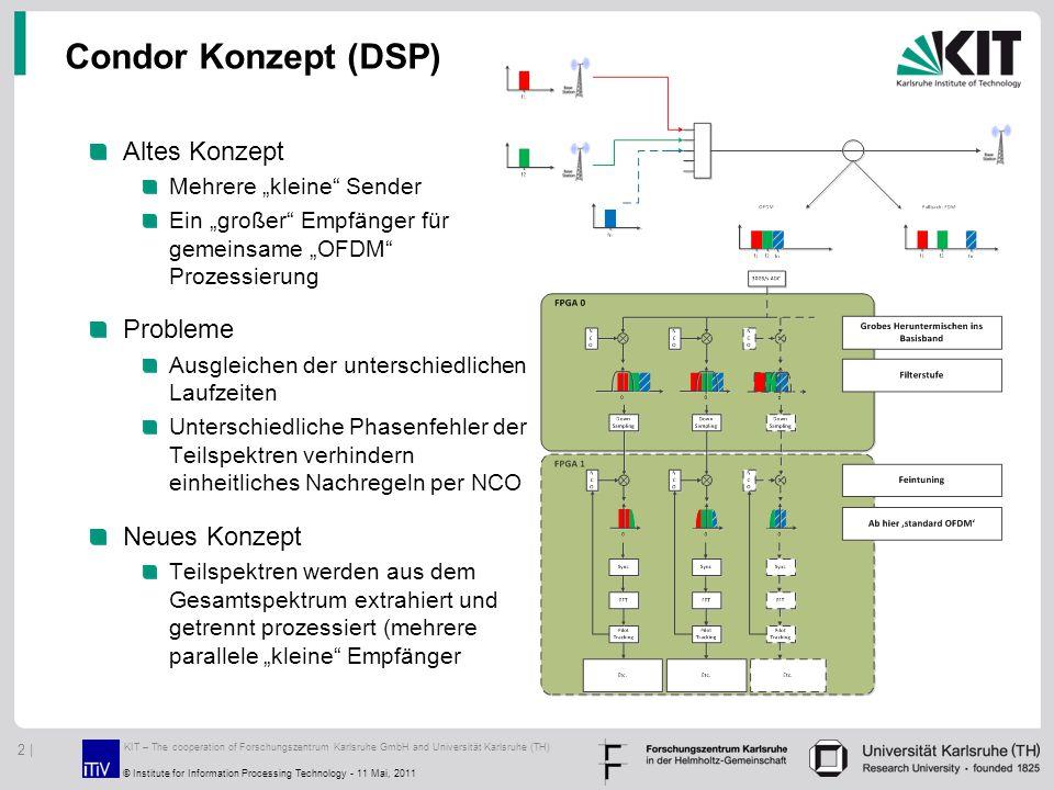 """Condor Konzept (DSP) Altes Konzept Mehrere """"kleine"""" Sender Ein """"großer"""" Empfänger für gemeinsame """"OFDM"""" Prozessierung Probleme Ausgleichen der untersc"""