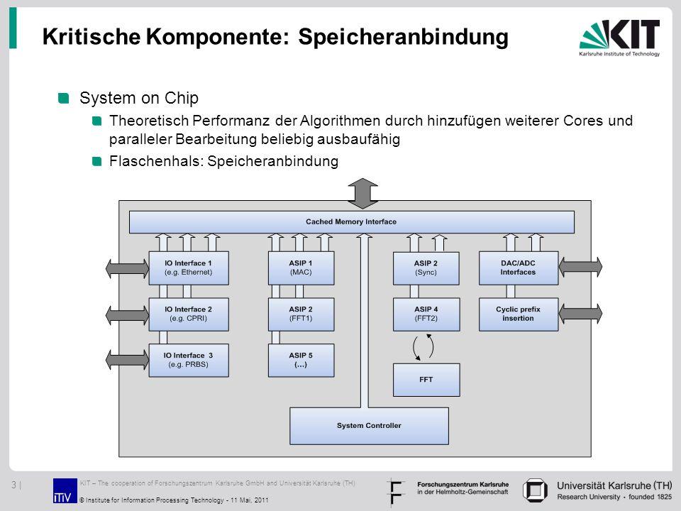 Kritische Komponente: Speicheranbindung KIT – The cooperation of Forschungszentrum Karlsruhe GmbH and Universität Karlsruhe (TH) 3 | © Institute for I