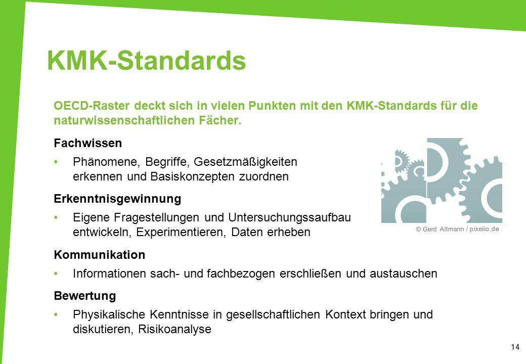 KMK-Standards OECD-Raster deckt sich in vielen Punkten mit den KMK-Standards für die naturwissenschaftlichen Fächer. Fachwissen Phänomene, Begriffe, G