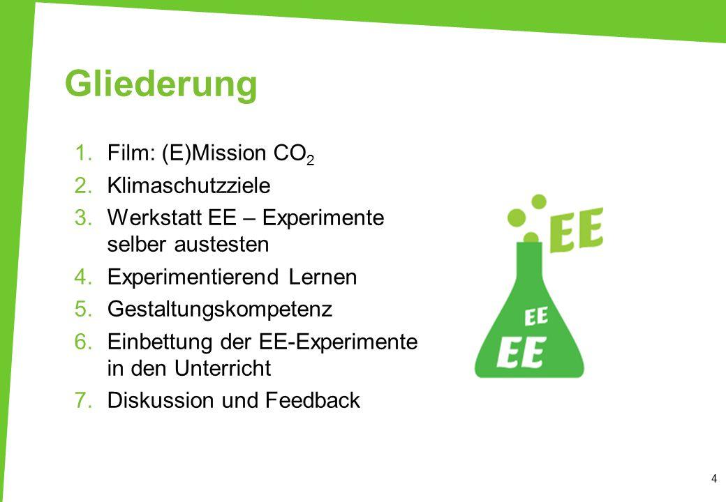 Gliederung 1.Film: (E)Mission CO 2 2.Klimaschutzziele 3.Werkstatt EE – Experimente selber austesten 4.Experimentierend Lernen 5.Gestaltungskompetenz 6