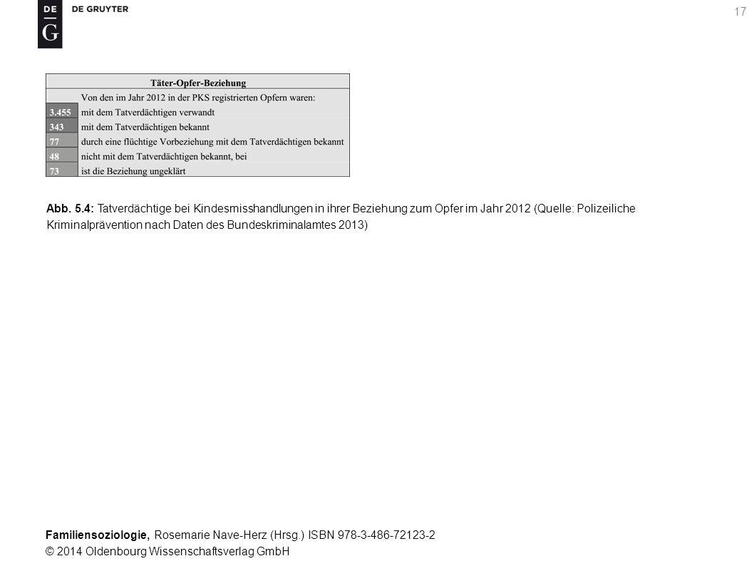 Familiensoziologie, Rosemarie Nave-Herz (Hrsg.) ISBN 978-3-486-72123-2 © 2014 Oldenbourg Wissenschaftsverlag GmbH 17 Abb. 5.4: Tatverdächtige bei Kind