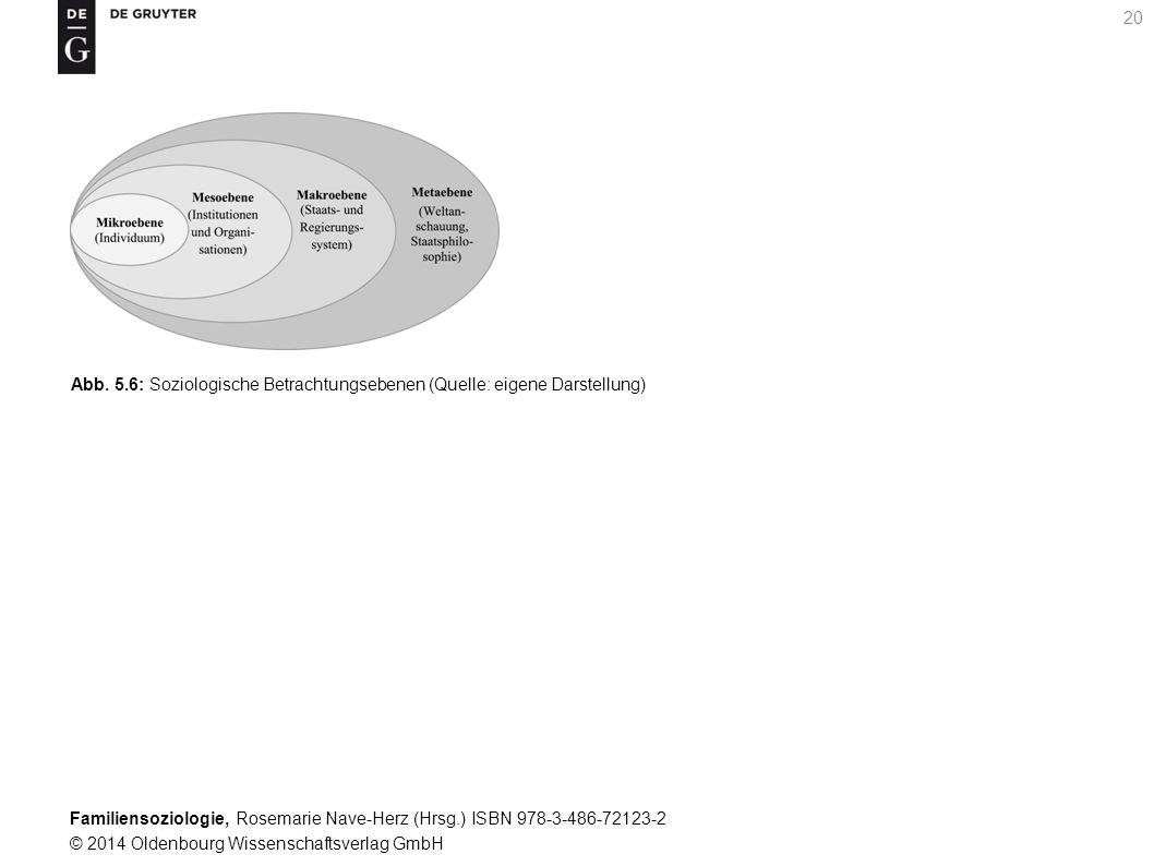Familiensoziologie, Rosemarie Nave-Herz (Hrsg.) ISBN 978-3-486-72123-2 © 2014 Oldenbourg Wissenschaftsverlag GmbH 20 Abb. 5.6: Soziologische Betrachtu
