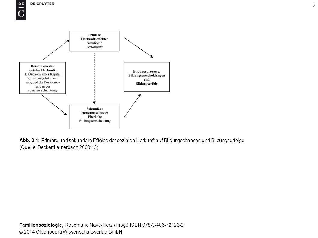 Familiensoziologie, Rosemarie Nave-Herz (Hrsg.) ISBN 978-3-486-72123-2 © 2014 Oldenbourg Wissenschaftsverlag GmbH 5 Abb. 2.1: Primäre und sekundäre Ef