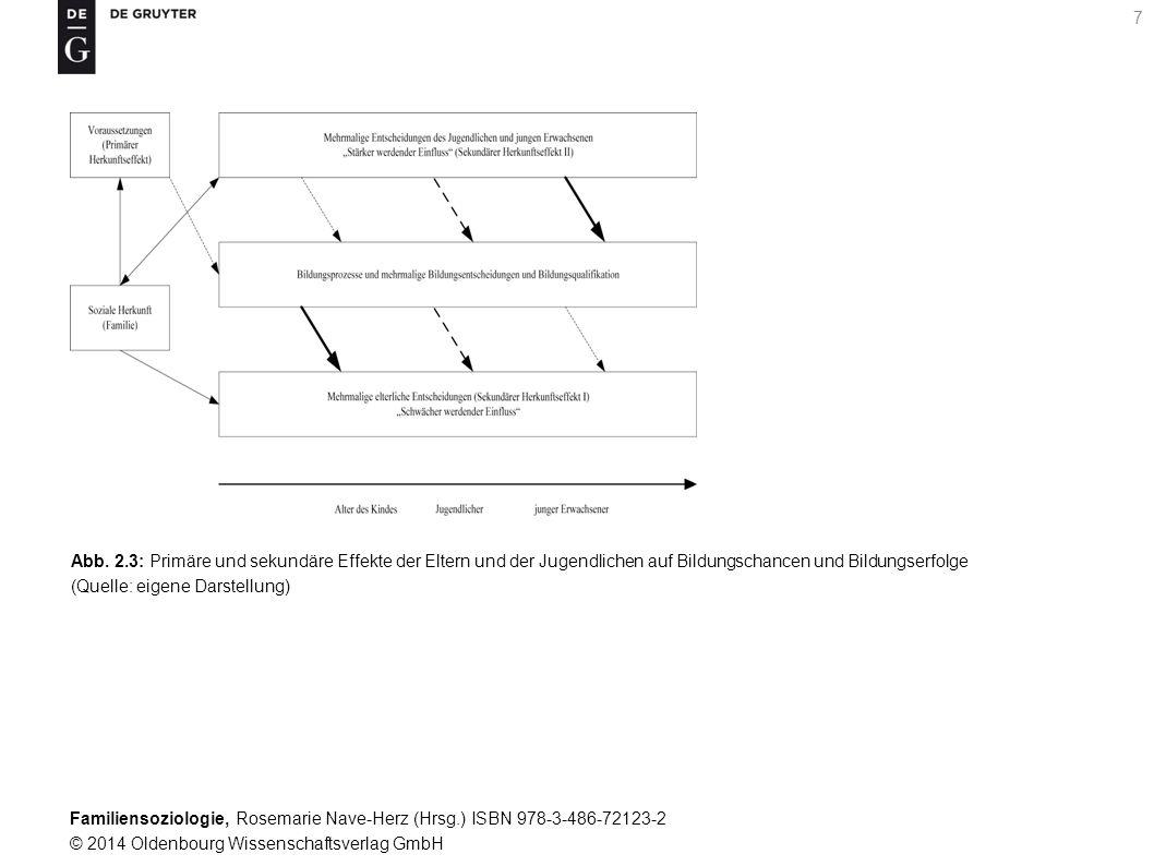 Familiensoziologie, Rosemarie Nave-Herz (Hrsg.) ISBN 978-3-486-72123-2 © 2014 Oldenbourg Wissenschaftsverlag GmbH 7 Abb. 2.3: Primäre und sekundäre Ef