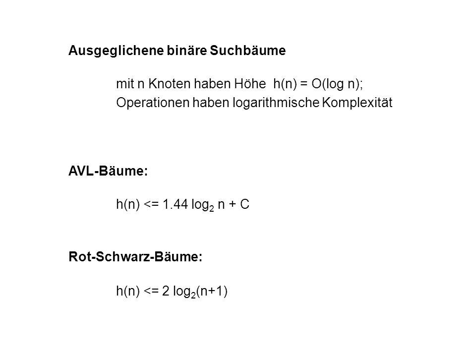 Ausgeglichene binäre Suchbäume mit n Knoten haben Höhe h(n) = O(log n); Operationen haben logarithmische Komplexität AVL-Bäume: h(n) <= 1.44 log 2 n + C Rot-Schwarz-Bäume: h(n) <= 2 log 2 (n+1)