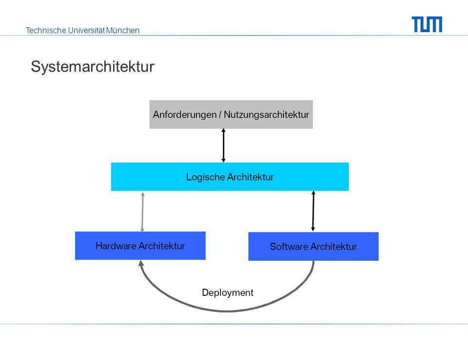 Technische Universität München Systemarchitektur