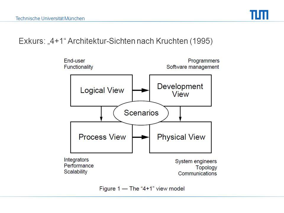 """Technische Universität München Exkurs: """"4+1 Architektur-Sichten nach Kruchten (1995)"""
