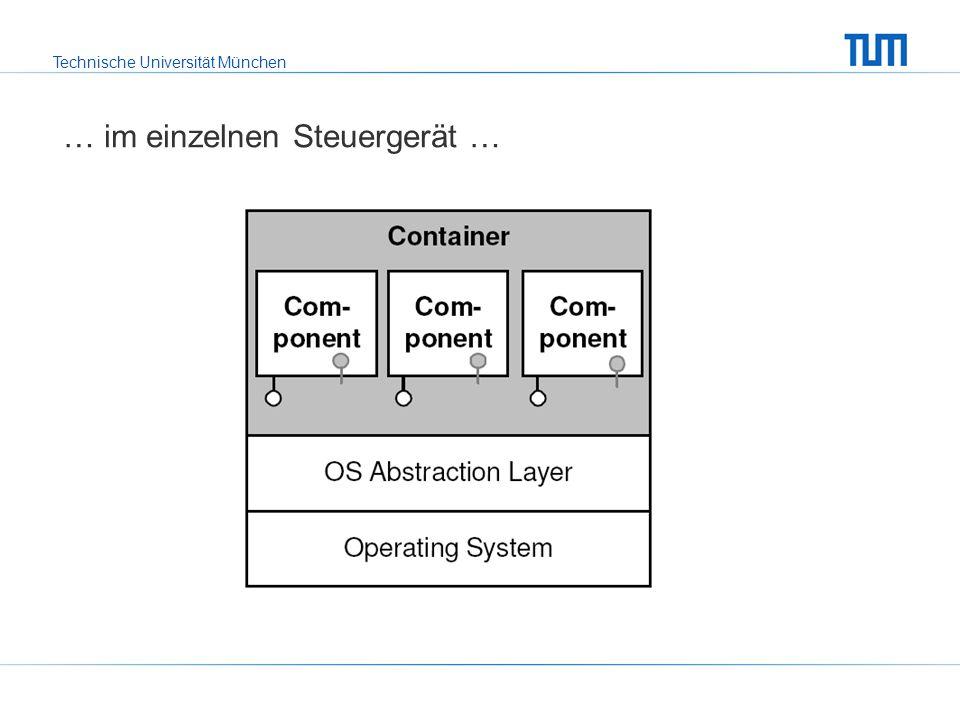 Technische Universität München … im einzelnen Steuergerät …