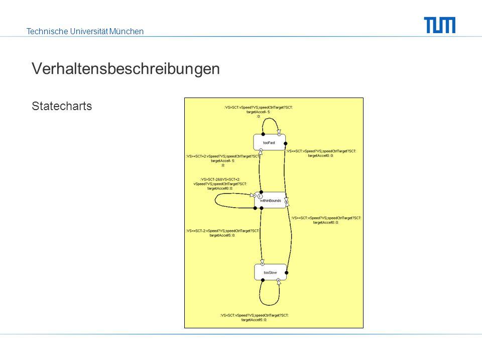 Technische Universität München Verhaltensbeschreibungen Statecharts