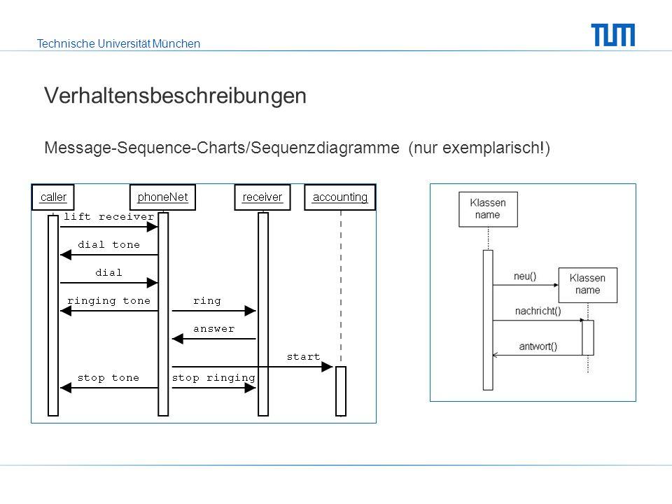 Technische Universität München Verhaltensbeschreibungen Message-Sequence-Charts/Sequenzdiagramme (nur exemplarisch!)