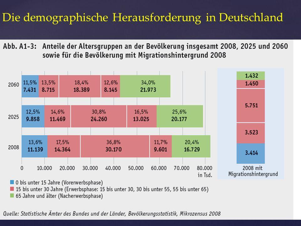 Demografie Die demographische Herausforderung in Deutschland