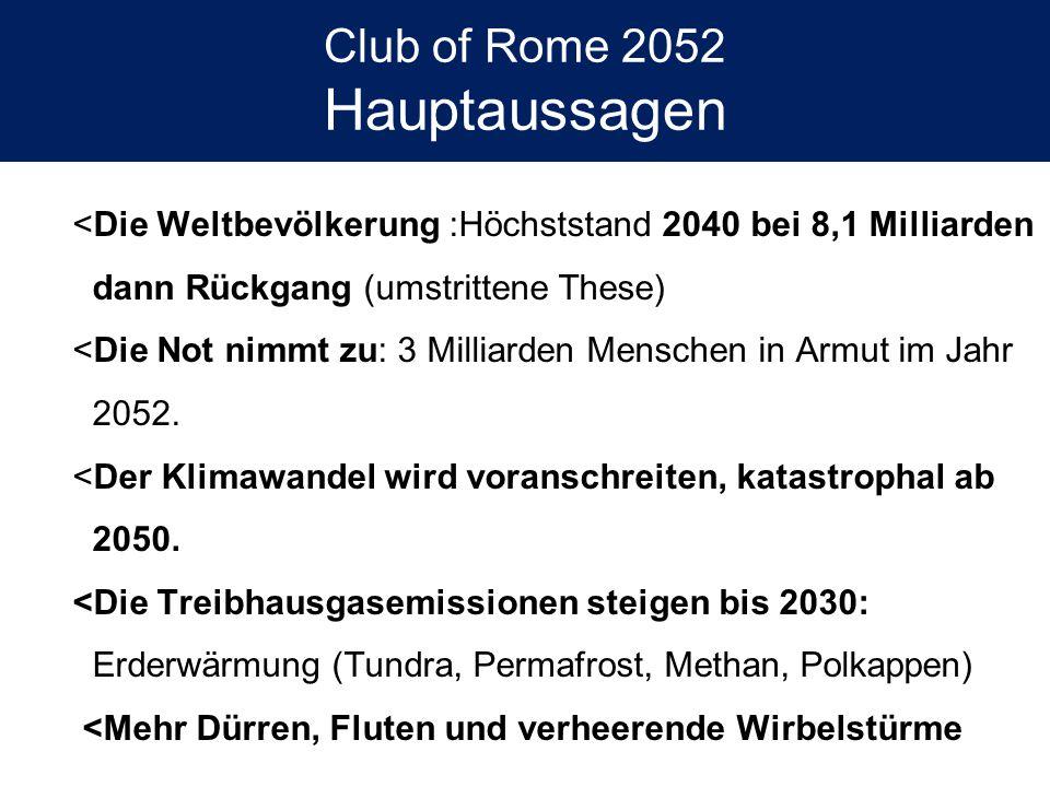 Club of Rome 2052 Hauptaussagen <Die Weltbevölkerung :Höchststand 2040 bei 8,1 Milliarden dann Rückgang (umstrittene These) <Die Not nimmt zu: 3 Milli