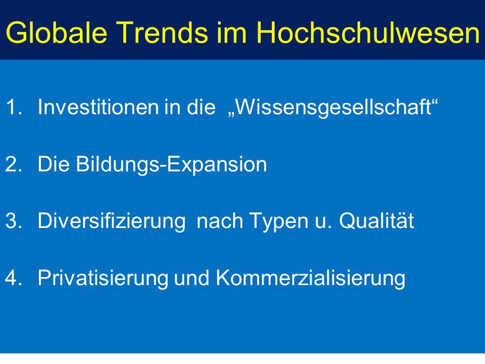 """Globale Trends im Hochschulwesen 1.Investitionen in die """"Wissensgesellschaft"""" 2.Die Bildungs-Expansion 3.Diversifizierung nach Typen u. Qualität 4.Pri"""