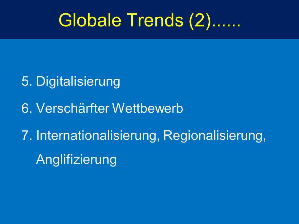 Globale Trends (2)...... 5. Digitalisierung 6. Verschärfter Wettbewerb 7. Internationalisierung, Regionalisierung, Anglifizierung