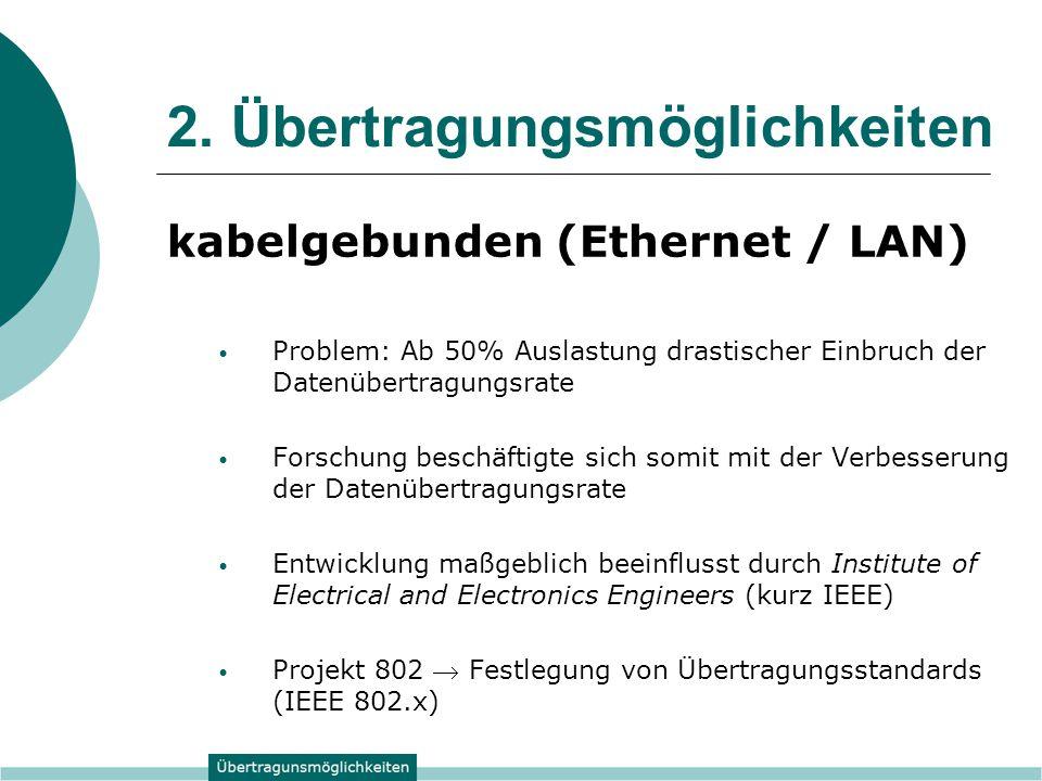 2. Übertragungsmöglichkeiten kabelgebunden (Ethernet / LAN) Problem: Ab 50% Auslastung drastischer Einbruch der Datenübertragungsrate Forschung beschä