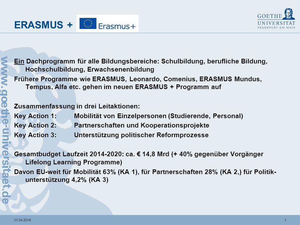 101.04.2015 ERASMUS + Ein Dachprogramm für alle Bildungsbereiche: Schulbildung, berufliche Bildung, Hochschulbildung, Erwachsenenbildung Frühere Progr