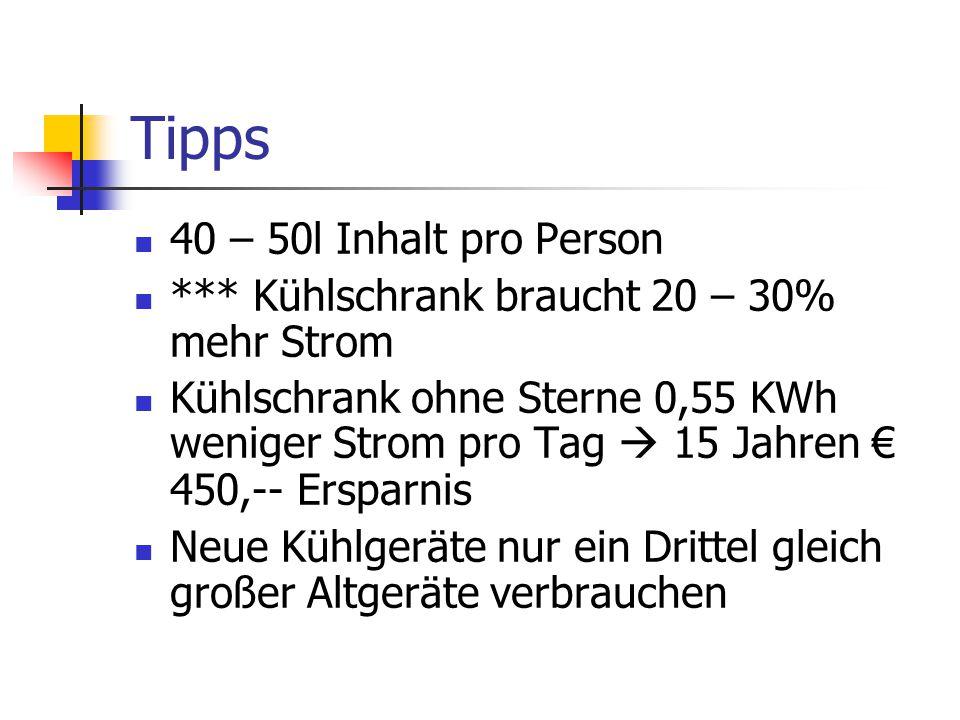 Tipps 40 – 50l Inhalt pro Person *** Kühlschrank braucht 20 – 30% mehr Strom Kühlschrank ohne Sterne 0,55 KWh weniger Strom pro Tag  15 Jahren € 450,